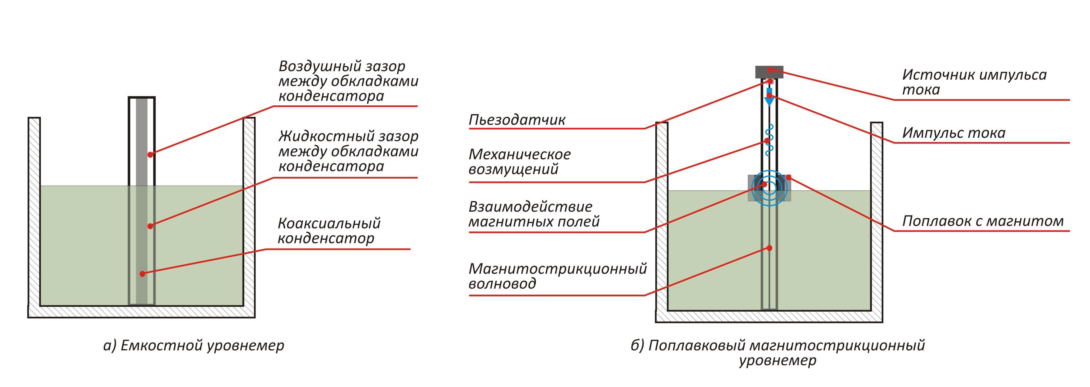 дешифратор дксв-1д схема